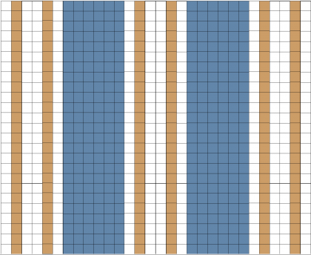 Como Pattern